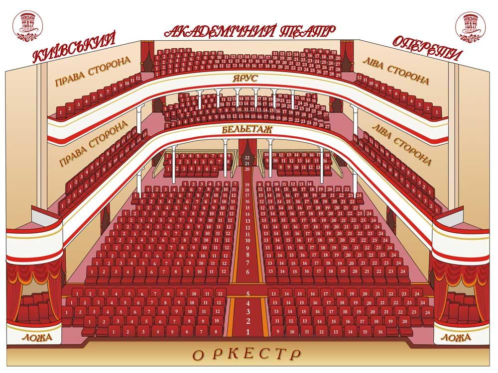 Киевский национальный академический театр оперетты был основан в 1934 году.  В то время он носил название Киевский...